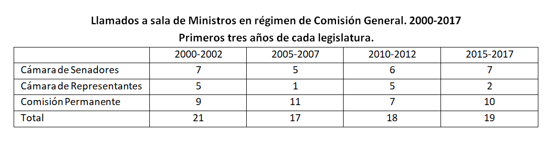 Supervisión Tabla 1.png