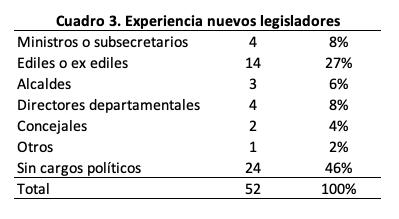 expe_novatos
